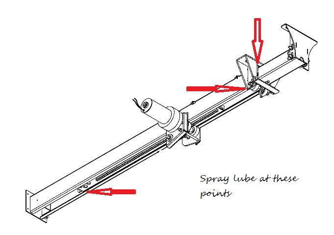 Jayco lift system Manual lubrication system