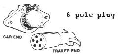 Horse Trailer Lights Wiring Diagram besides Standard Trailer Plug Wiring Diagram For Rv as well 7 Blade Trailer Wiring Diagram Ford F150 as well 7 Pin Trailer Plug Wiring Diagram in addition 4 Flat To 5 Connector. on 7 spade trailer wiring diagram